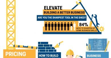 Elevate is live! Master Builders online training portal.